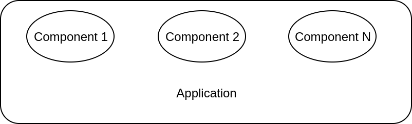 application and components